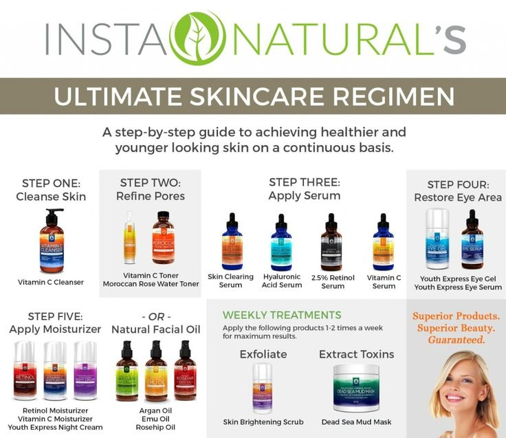 The Ultimate Skincare Regimen with InstaNatural