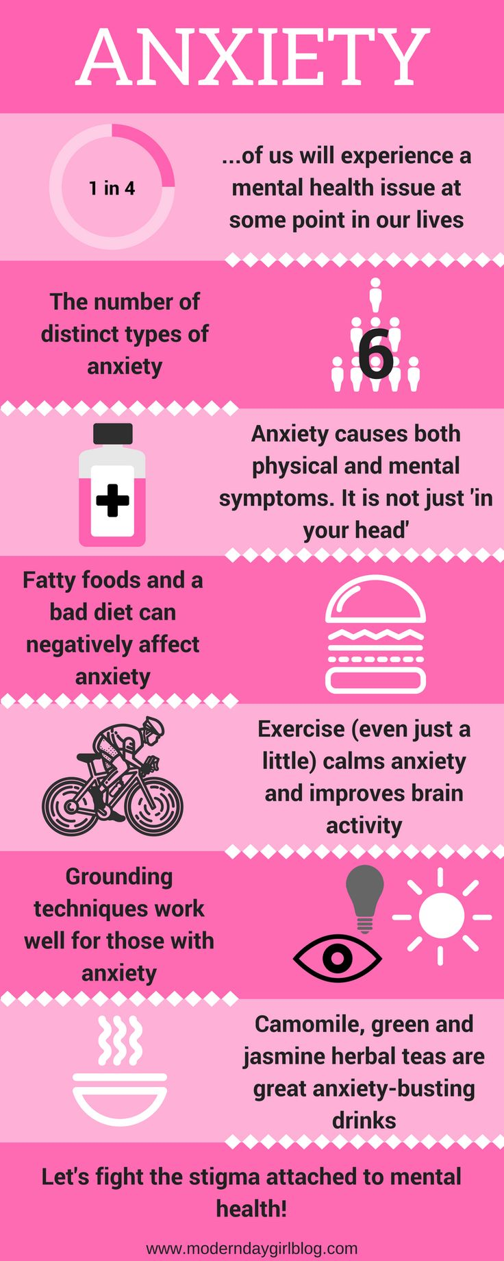Here's an infographic which shows visually how anxiety affects us all. It includes simple tips and ways to deal with anxiety.