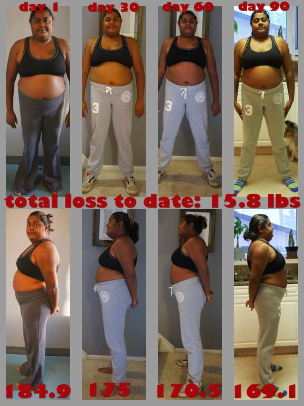 13 best 90-Day Challenge images on Pinterest