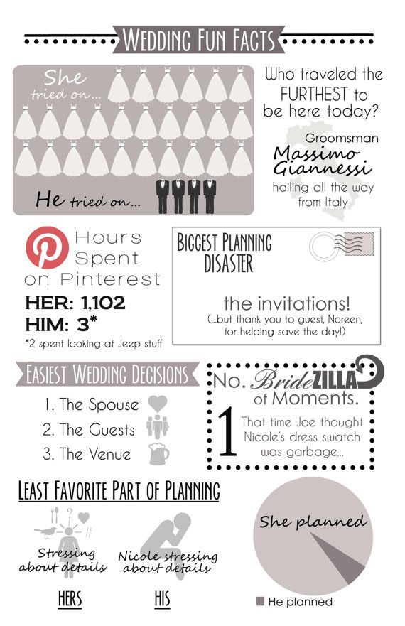 Este sitio esta muy interesante, divertido y original!  Personalized Bride & Groom Wedding Fun Fact Page- fun for guests PDF on Etsy, $30.00