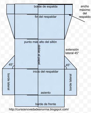 Patrón de funda para sillón modular
