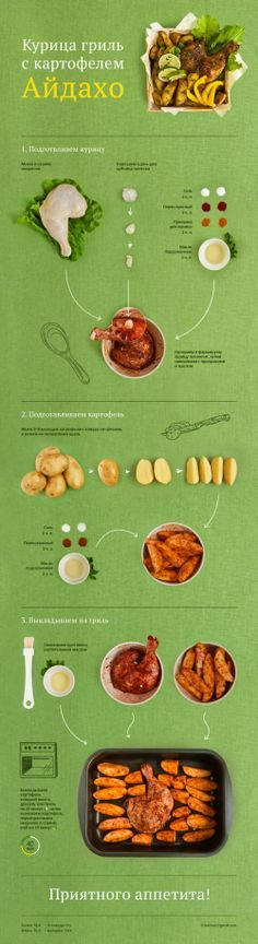 РЕЦЕПТ: Курица гриль с картофелем Айдахо