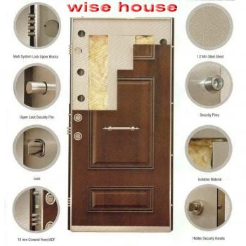 Wise House Lb75 best Security door Lebanon images on Pinterest LebanonResidential Exterior Security Doors  Seciro security doors are  . Residential Security Doors Exterior. Home Design Ideas