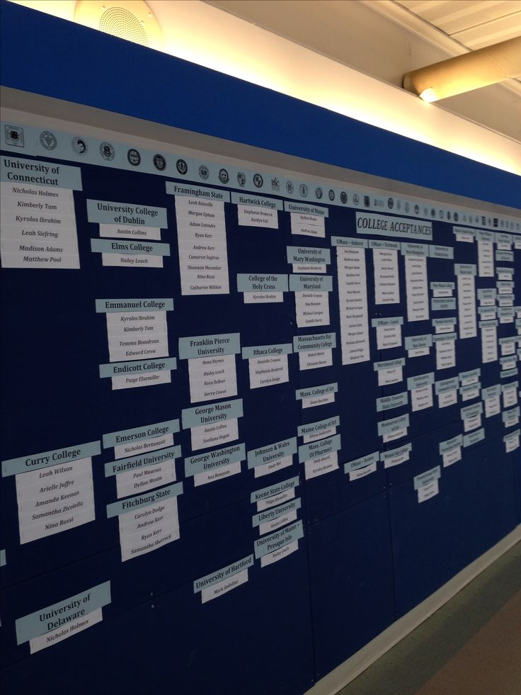 High school bulletin board for college acceptances.  College name and each students name who got into that school.