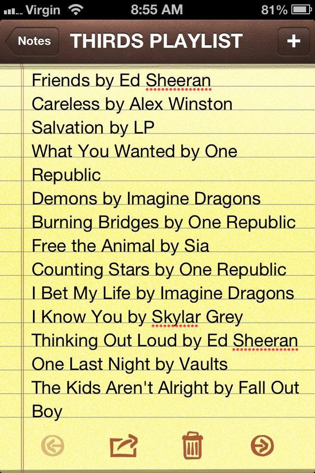 THIRDS Fan Playlist by Sherlock_Fan252