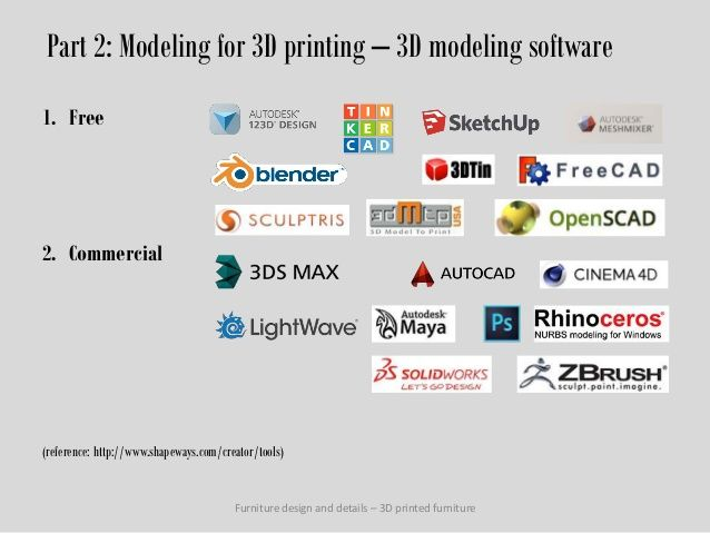 17 Best Ideas About Free 3d Modeling Software On Pinterest