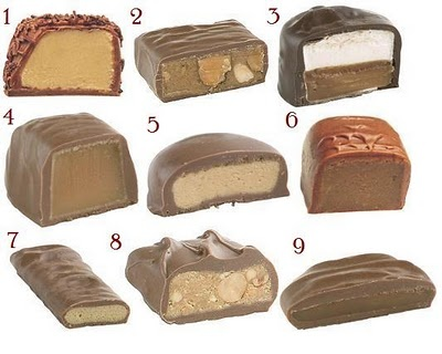 87 best Sees Candies❤ images on Pinterest | See's candies ...