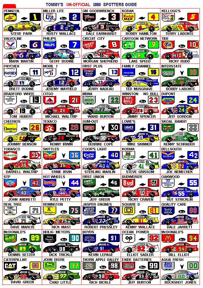 428 best images about NASCAR on Pinterest  Plymouth Racing and
