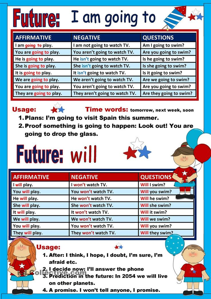 Chart: Will & Going To
