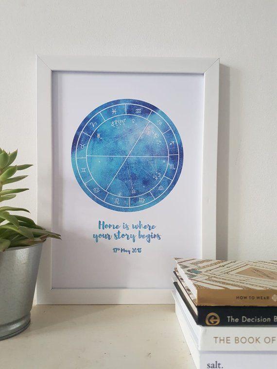 Birthday Custom Astrology Sky Map Unframed Natal Chart