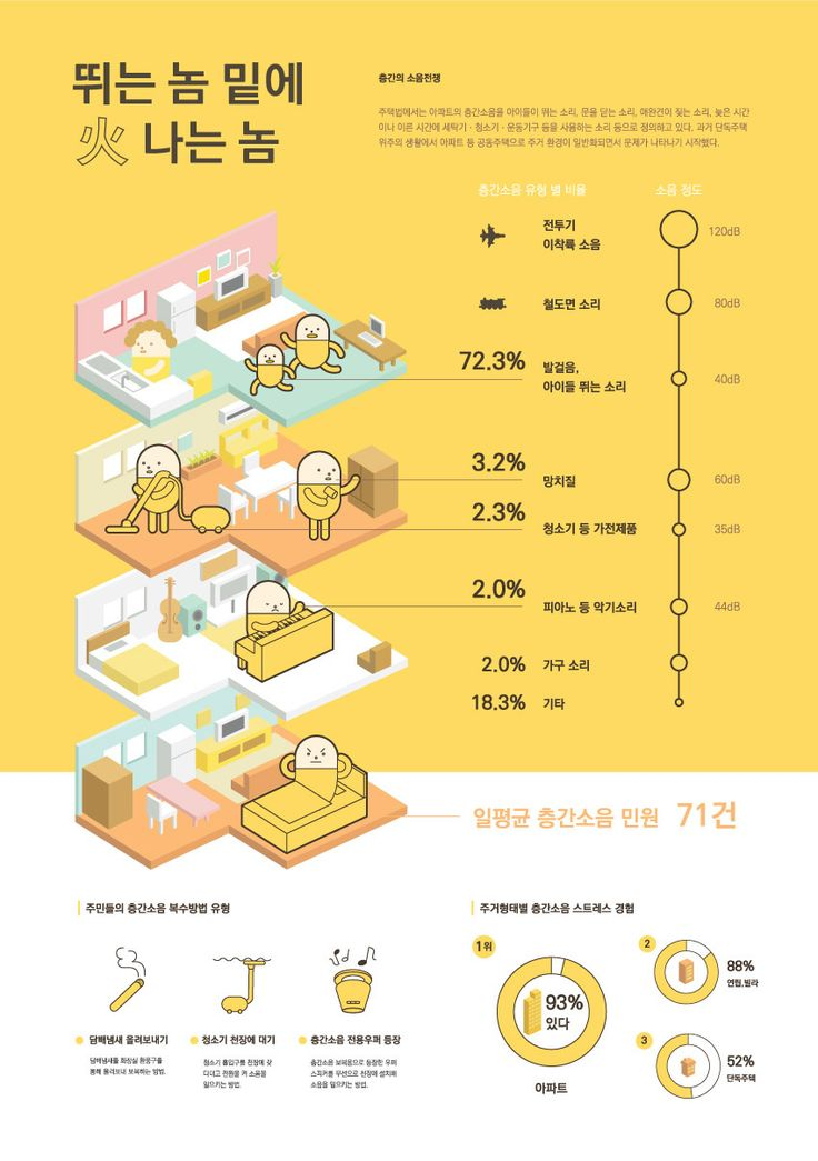 Park Yaewon   Information Design 2016│ Major in Digital Media Design │#hicoda │hicoda.hongik.ac.kr