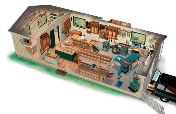 Ultimate woodshop garage and carport plans at family for Small woodworking shop floor plans