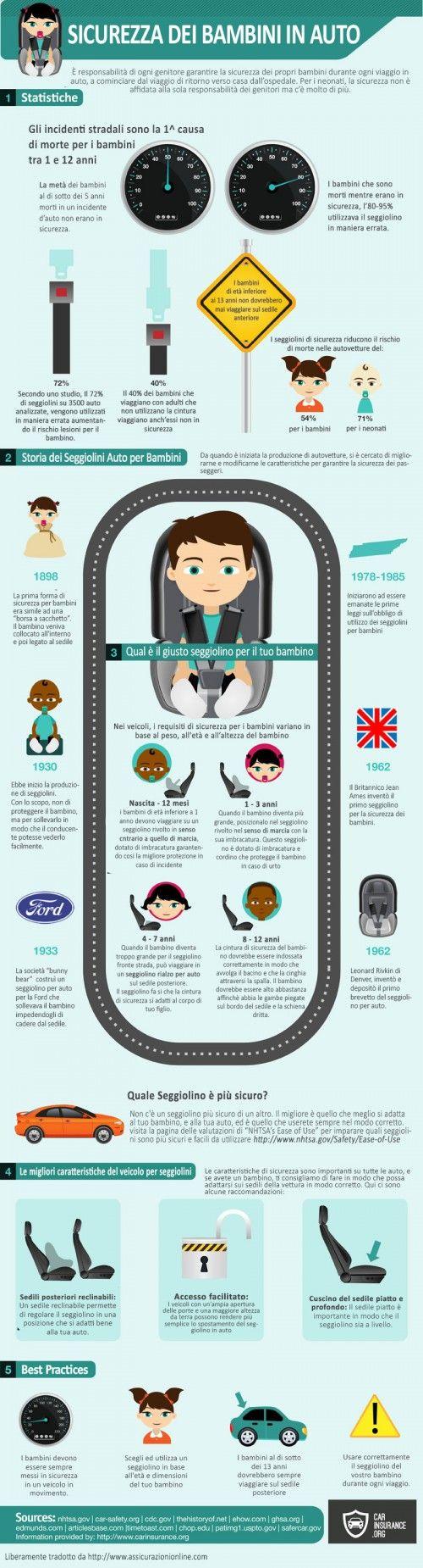 Sicurezza dei bambini in auto #infografica