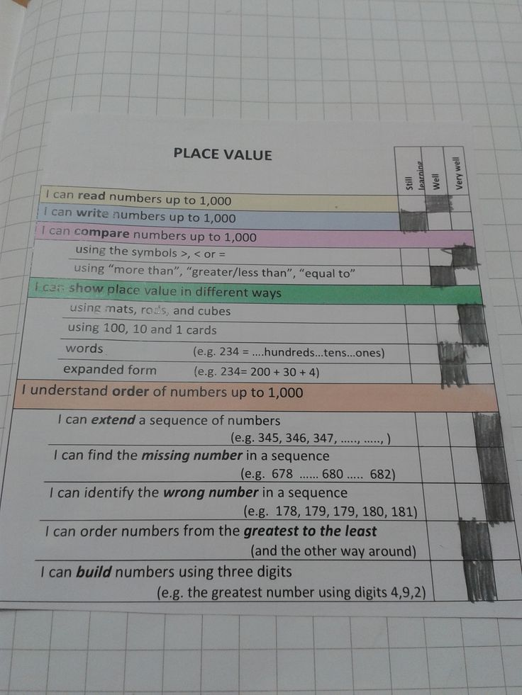 Fabulous blog post on tracking students' progress in Maths