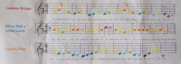 color coded xylophone sheet music | Other Information: | Kid Helper | Pinterest | Other, Sheet ...