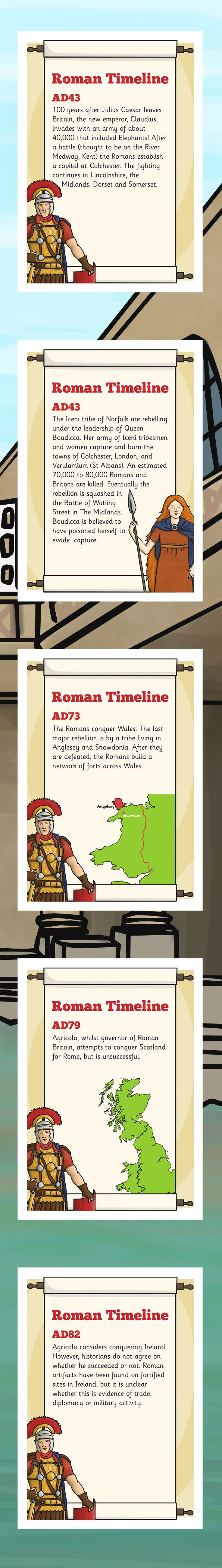 KS2 History Timelines- Roman Timeline Posters