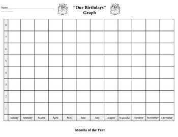 Birthday Graph with Grid...Math, Graphing Kindergarten, 1st, 2nd, 3rd   FREE 1 Page Activities, Math Centers...Use this simple graph to graph your student's birthdays! Excellent for a beginning graphing unit or data collection unit. Students color in squares to tally birthdays.