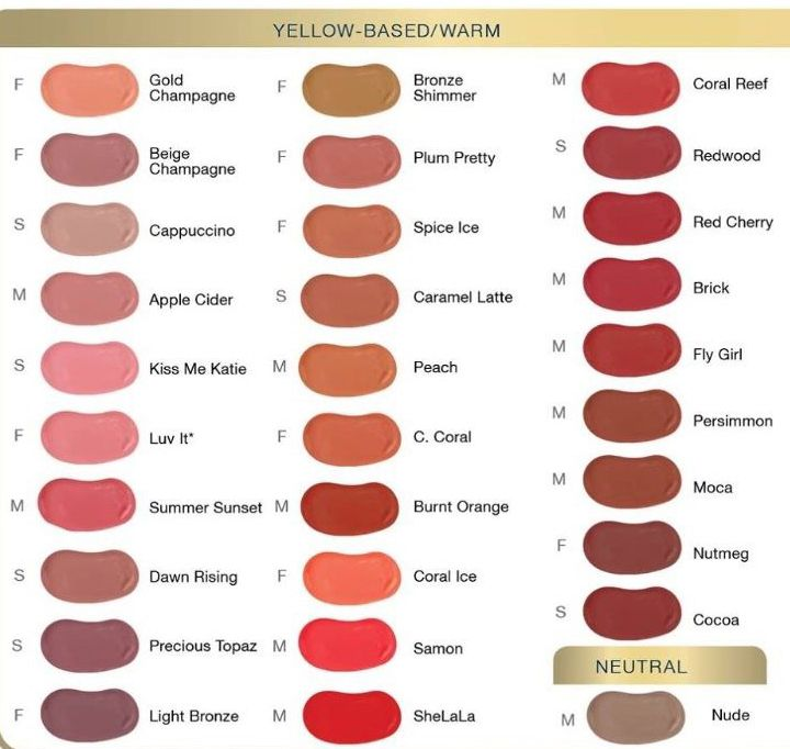 LipSense Color Chart Part1