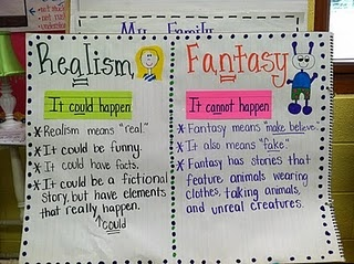 realism and fantasy. I think we could use this during poetry and literature unit.