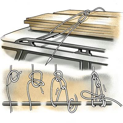 illustration of the correct way to tie wood onto the roof of your car