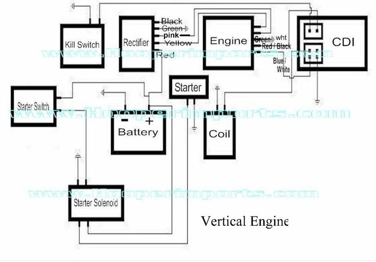 Roketa Lifan 200cc Stator And Electrical Help