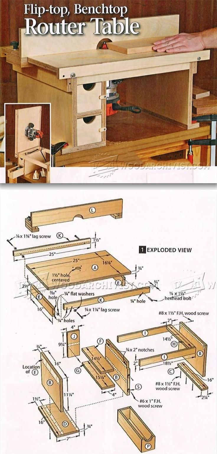 Benchtop Router Table Plans - Router Tips, Jigs and Fixtures | WoodArchivist.com #BenchtopWoodworkingTools
