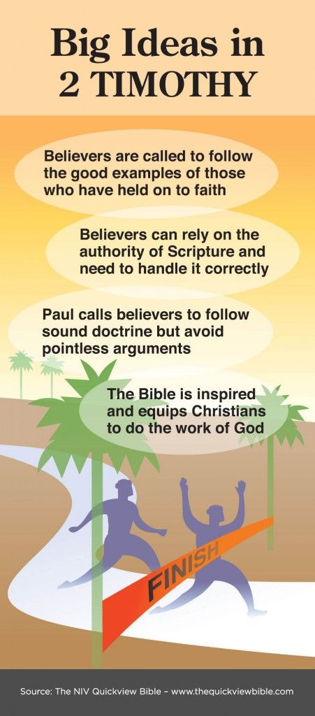 The Quick View Bible » Big Ideas in 2 Timothy  This graphic goes well with the free bible lesson about Timothy at  http://missionbibleclass.org/1b0-new-testament/new-testament-part-2/acts-epistle-selections/timothy/