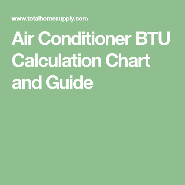 Best 25 Air Conditioner Size Calculator Ideas On