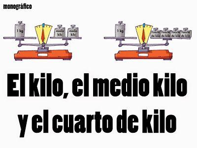 MONOGRÁFICO | Recursos para estudiar el kilo, los gramos, el medio kilo, los cuartos de kilo... ~ La Eduteca