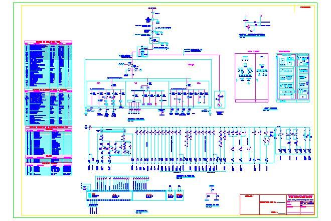 bloques Cad, Autocad, arquitectura, download, 2d, 3d, dwg, 3ds, library