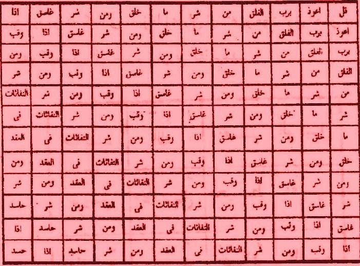 حرز علاج العين والحسد Inspirational Quotes God Temple Tattoo Islamic Pictures
