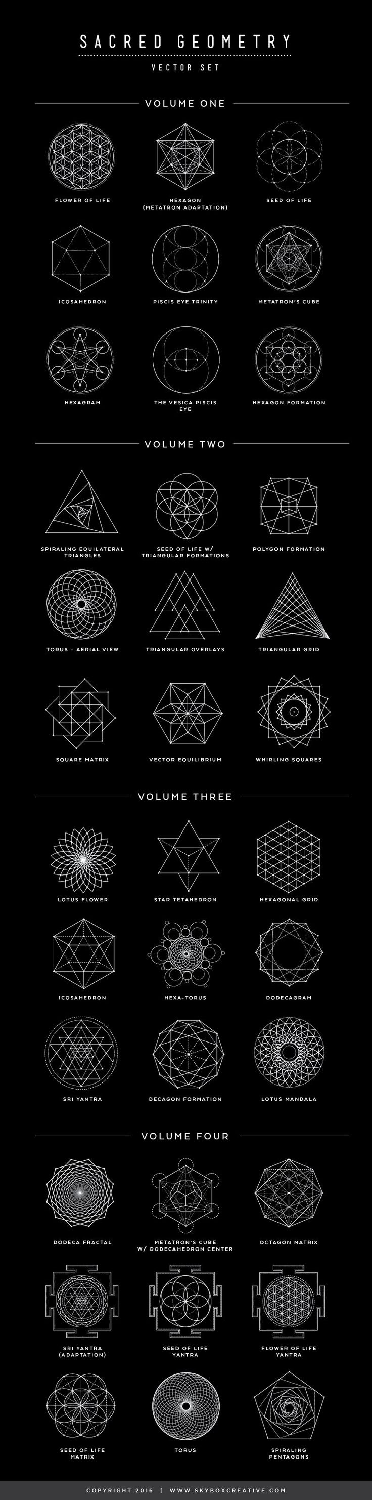 I created this PDF guide and short video to go over a few Sacred Geometry symbols, their names and meanings -- learn more and how to create your own Sacred Geometry artwork (click the image to watch). #SriYantra #FlowerofLife #SeedofLife #MetatronsCube #PiscisEye #Torus #SacredGeometry #StarTetahedron #Icosahedron #SacredGeometry101 #Vector #Illustration --- Illustrations by Skybox Creative, check out the bundle HERE…