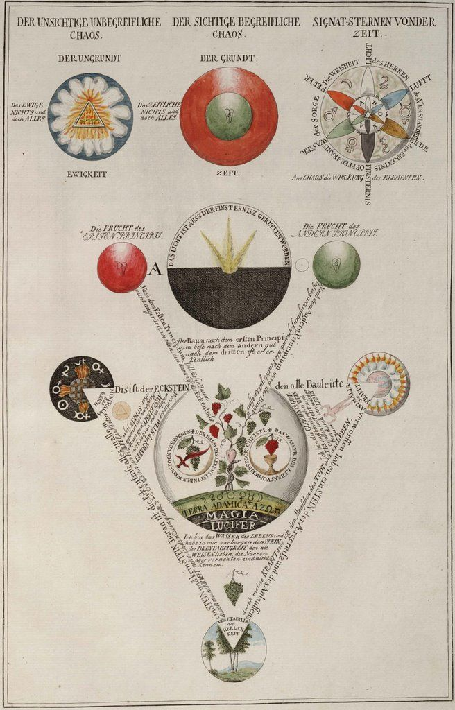 an introduction to the history of alchemy the sicence of transmutation Was built upon a long history of alchemy, which earns the label of a genuine proto-science philosophers stone alchemy britannicacom alchemy instruction, best books on alchemy, alchemy video, the philosophers stone.