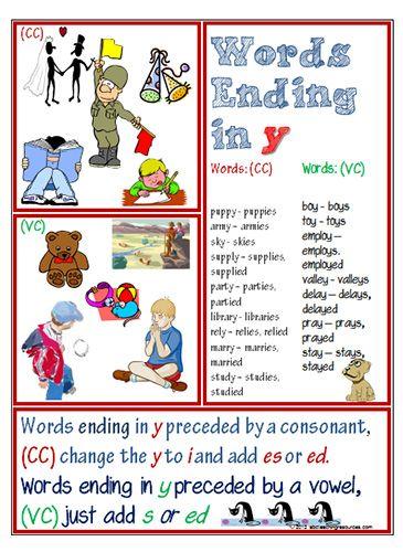 Unit 4 endings grammar and spelling tips