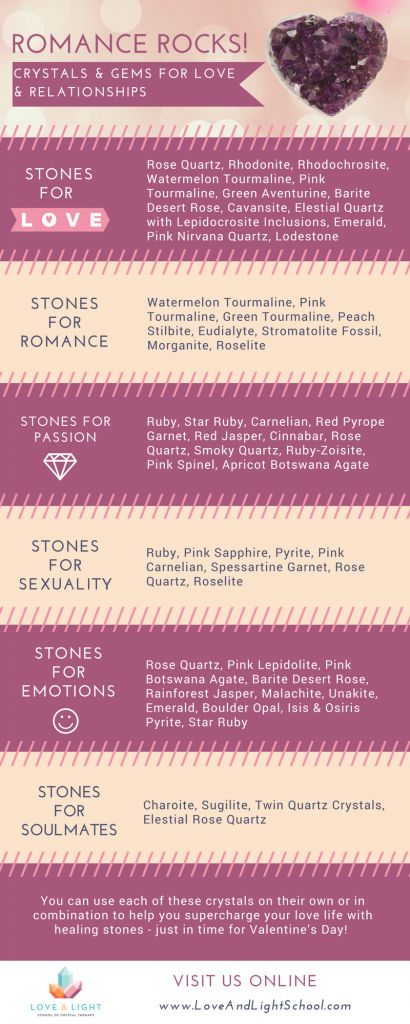 Have you been thinking about how to add a little romance to your life?  Do you want to create a deeper emotional connection with your partner? Top Stones for Love! - Love and Light School  https://loveandlightschool.com/romance-rocks-crystals-for-love-relationships/