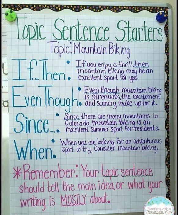 Great Ways To Start Off A Strong Essay Thanks For The Colorful Example Are Great Teachingwithamountain Expository Writing Writing Lessons Writing Instruction