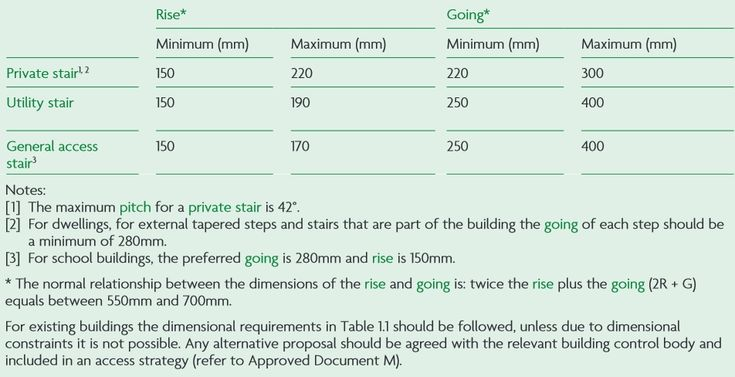 Best Alternating Tread Stair Designing Buildings Wiki 400 x 300