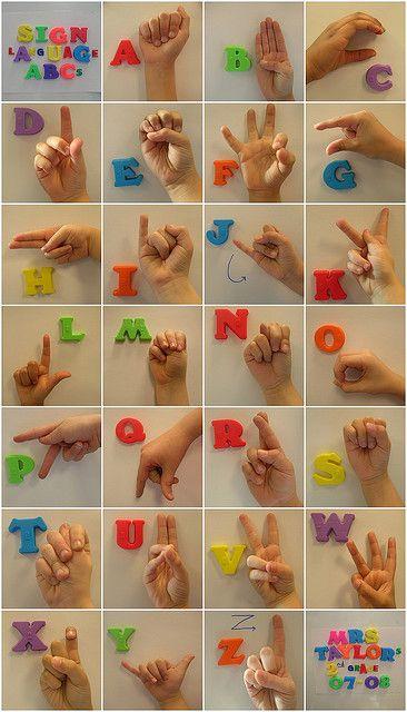 gebaren letter alfabeth