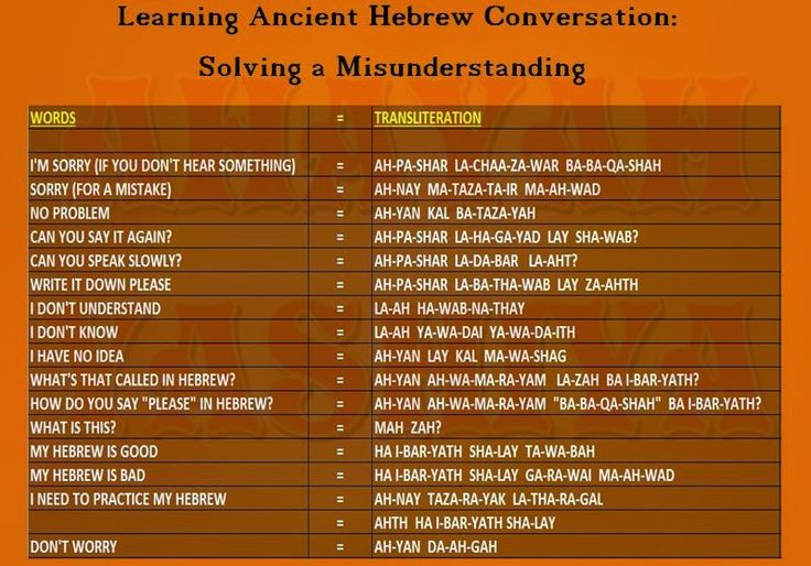 Ahayah yashiya learn ancient phoenician paleo hebrew hebrew