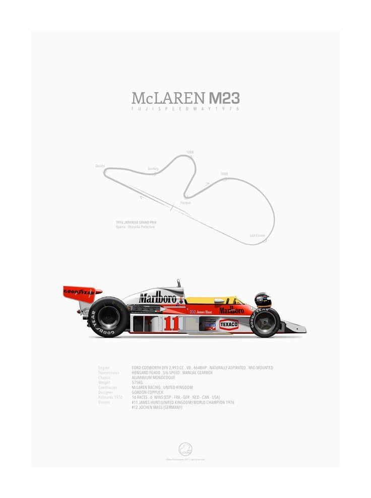 McLAREN-FORD M23 1976 Fuji Speedway
