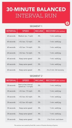 Say goodbye to mindless runs. This 30-minute plan strengthens your entire body, torches... http://greatist.com/move/interval-running-workout