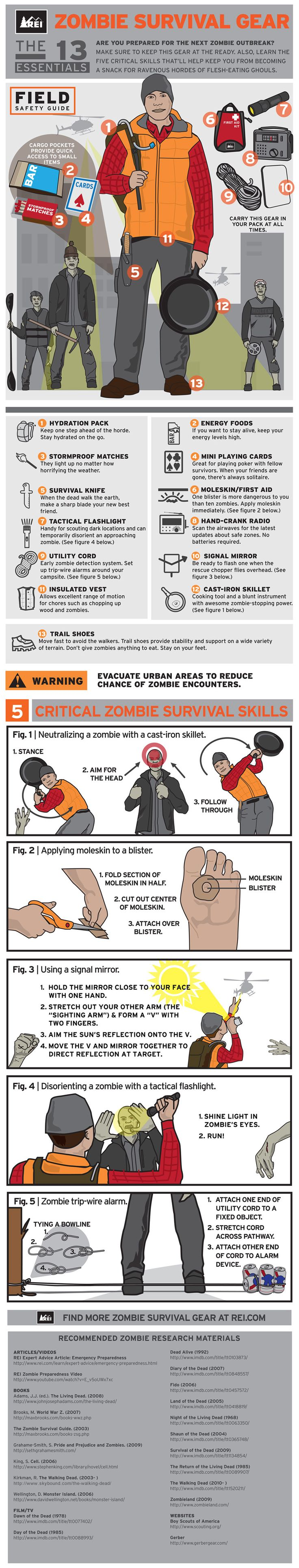 """REI Infographic """"13 Essential Tools for Surviving a Zombie Outbreak"""""""