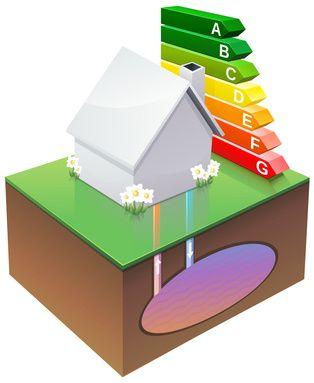 géothermie, chauffage climatisation, devis travaux #fizeo #devis #climatisation #travaux #geothermie