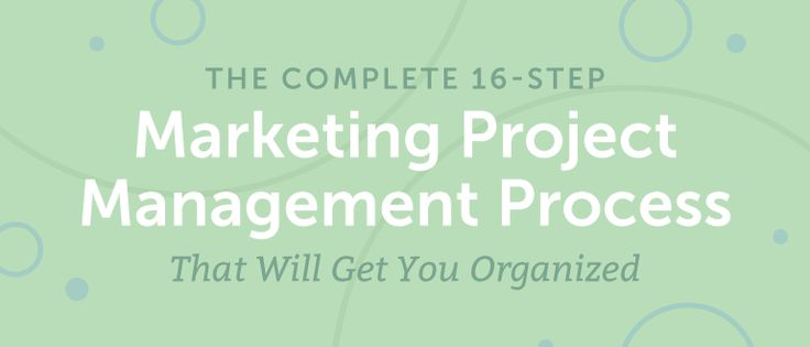 The Complete 16-Step Marketing Project Management Process | CoSchedule