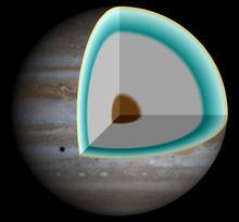 This cut-away illustrates a model of the interior of Jupiter, with a rocky core overlaid by a deep layer of metallic hydrogen.