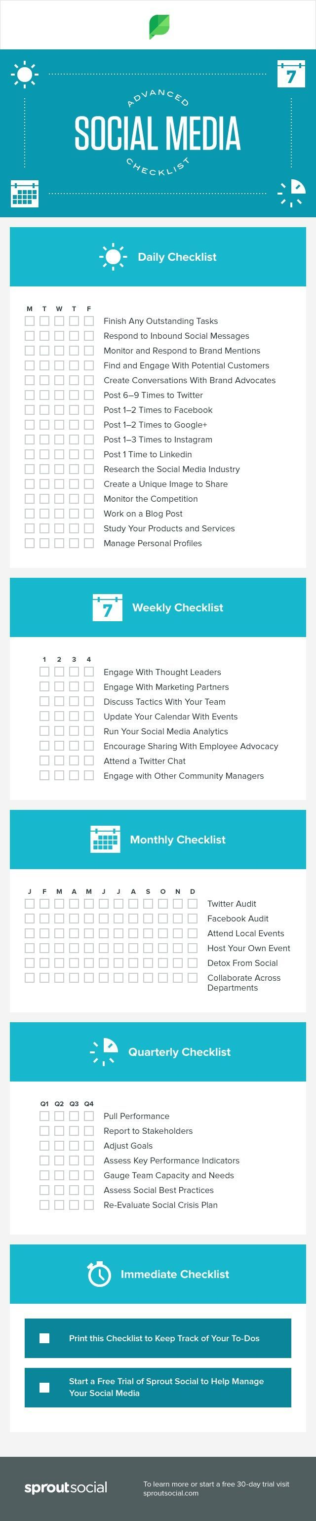 Trying to keep up with your social media marketing? Here's the guide! This is the only social media checklist you'll ever need! (Infographic)