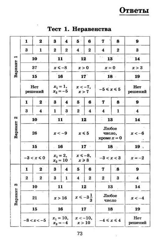 Математика 5 класс петерсон гдз год изд.1996 задача