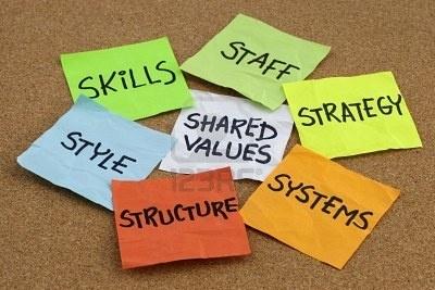 7S model voor organisatie-cultuur, analyse en ontwikkeling (vaardigheden, personeel, strategie, systemen, structuur, stijl, gedeelde waarden) - kleurrijke herinnering notities op cork bulletin board Stockfoto