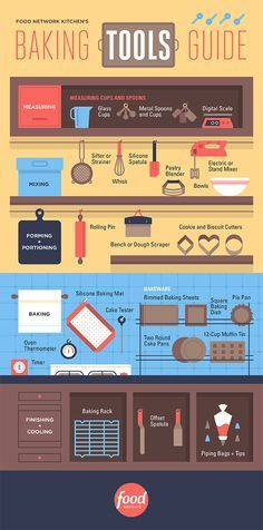 Read Food Network's baking tools and equipment guide before stocking your bakeware cabinet to find out which essential tools you need to make cookies, cakes and more baked goods.