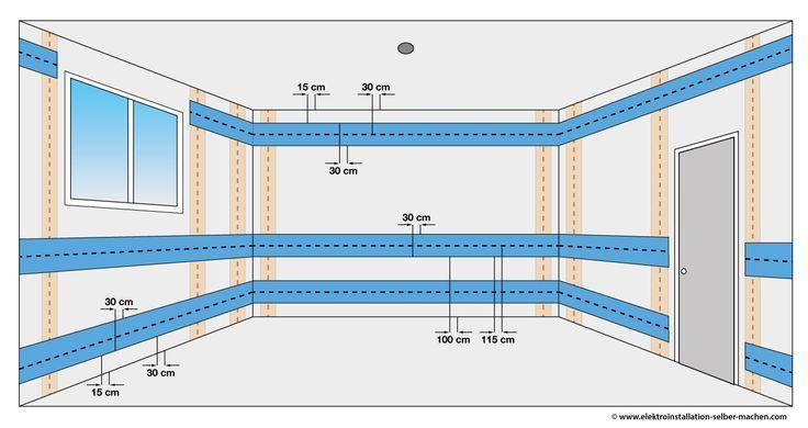 Elektroinstallation Installationszonen Elektroinstallation Elektroinstallation Haus Elektroverkabelung